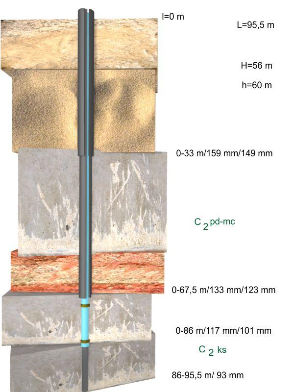Рисунок 8. Схема безфильтровой конструкции скважины.